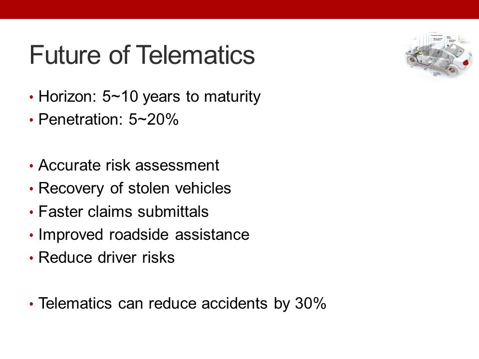 Future of Telematics Horizon: 5~10 years to maturity Penetration: 5~20% Accurate risk assessment Recovery of stolen vehicles Faster claims submittals