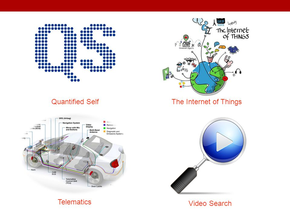 The Internet of Things Telematics Video Search Quantified Self