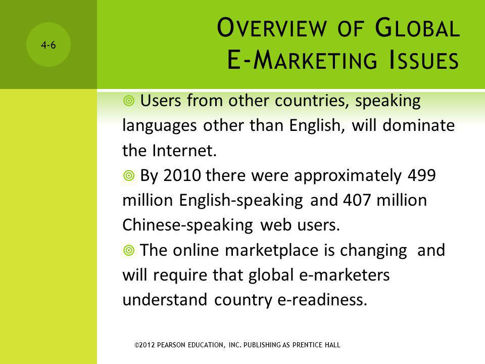 ©2012 PEARSON EDUCATION, INC. PUBLISHING AS PRENTICE HALL 4-6 O VERVIEW OF G LOBAL E-M ARKETING I SSUES Users from other countries, speaking languages