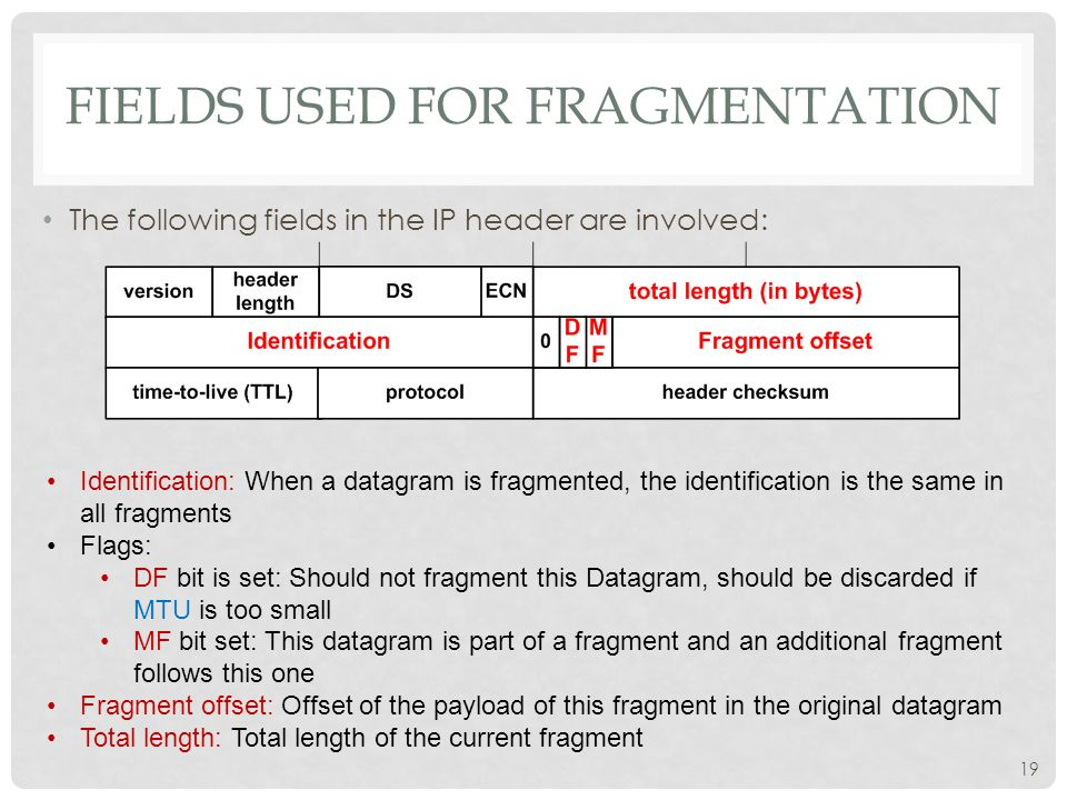 FIELDS USED FOR FRAGMENTATION The following fields in the IP header are involved: Identification: When a datagram is fragmented, the identification is