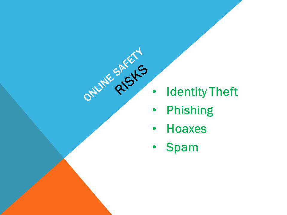 ONLINE SAFETY Identity Theft Phishing Hoaxes Spam RISKS