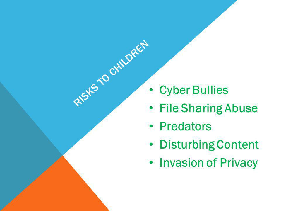 RISKS TO CHILDREN Cyber Bullies File Sharing Abuse Predators Disturbing Content Invasion of Privacy