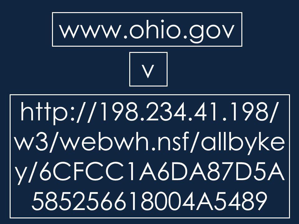 URL Shorteners http://198.234.41.198/ w3/webwh.nsf/allbyke y/6CFCC1A6DA87D5A 585256618004A5489 www.ohio.gov v