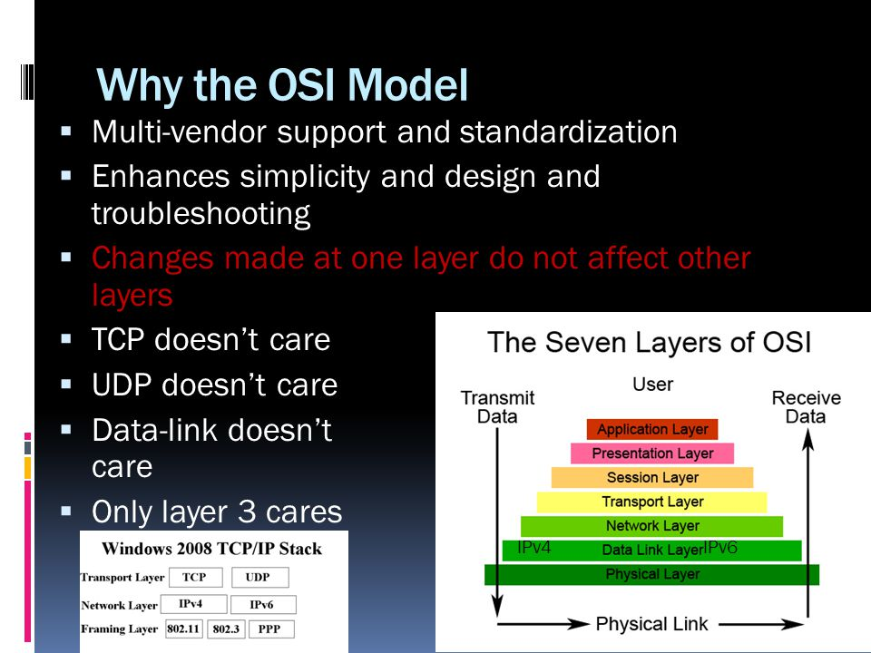 Why the OSI Model Multi-vendor support and standardization Enhances simplicity and design and troubleshooting Changes made at one layer do not affect other layers TCP doesnt care UDP doesnt care Data-link doesnt care Only layer 3 cares IPv4 IPv6