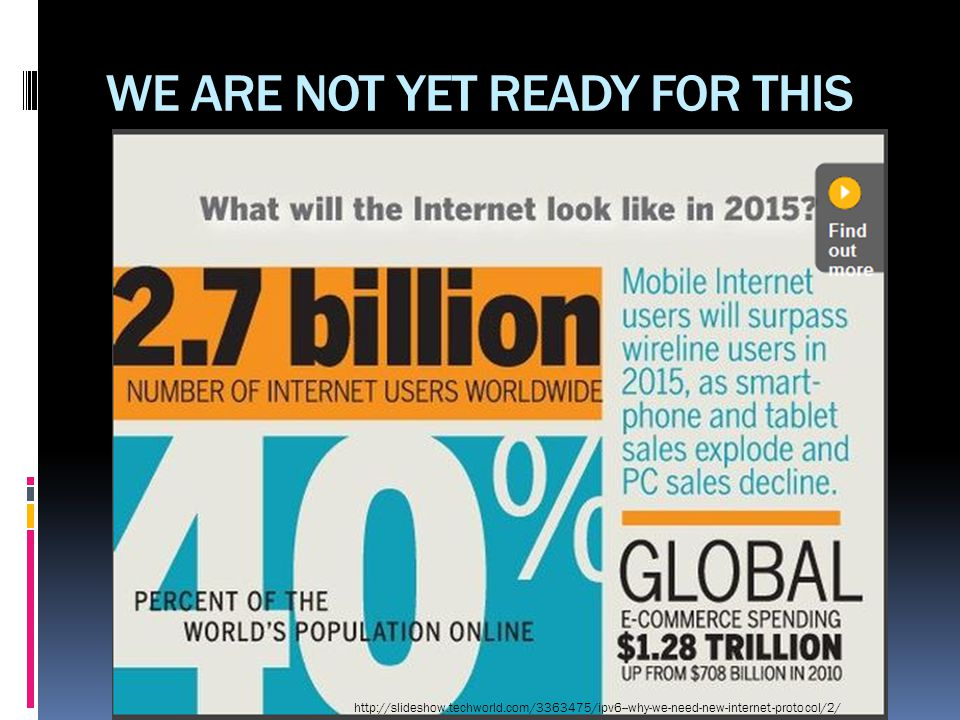 WE ARE NOT YET READY FOR THIS http://slideshow.techworld.com/3363475/ipv6--why-we-need-new-internet-protocol/2/