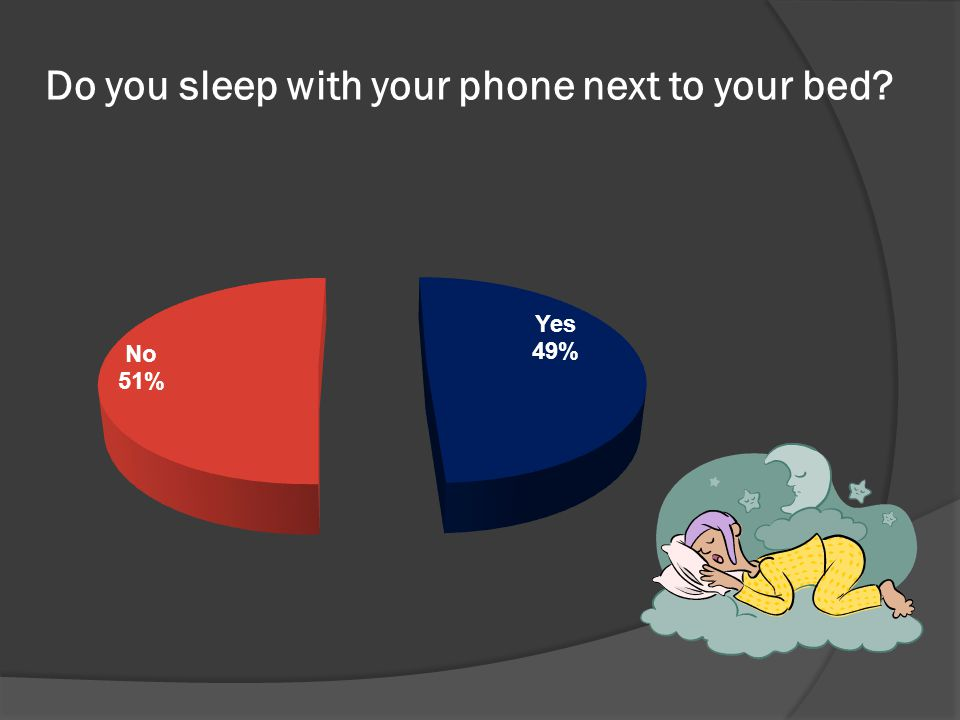 Do you sleep with your phone next to your bed