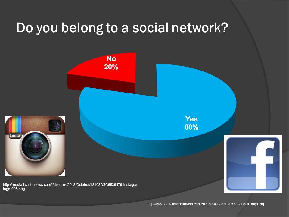 Do you belong to a social network.