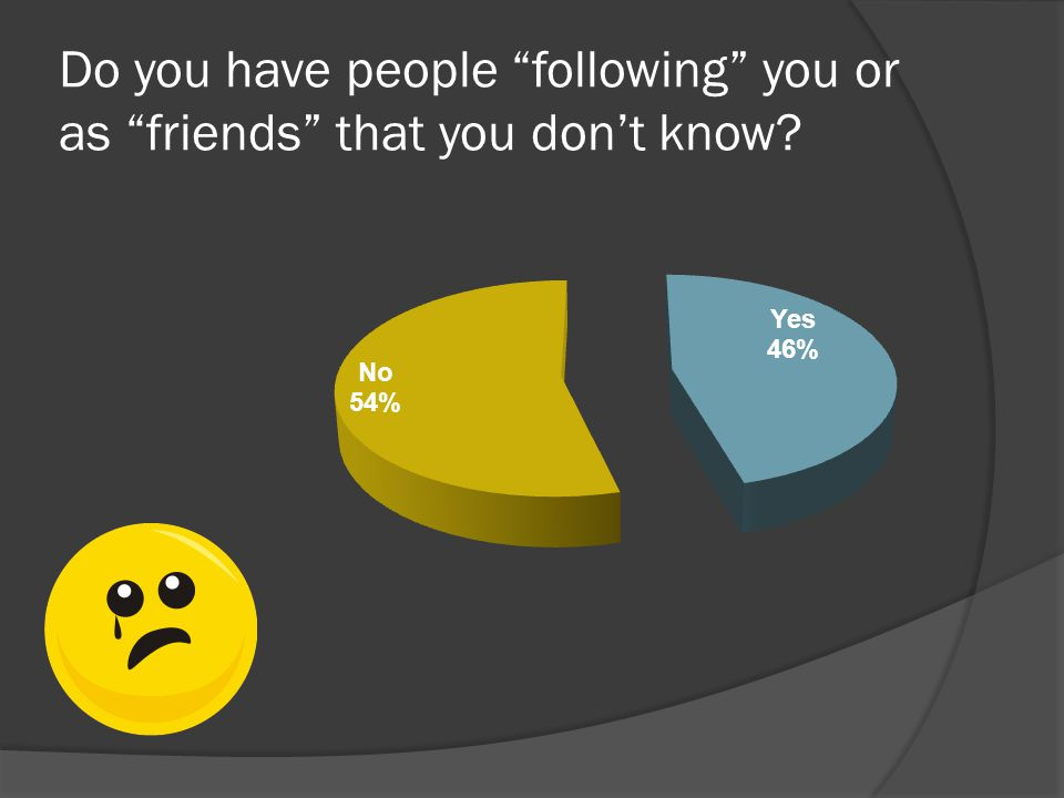 Do you have people following you or as friends that you dont know
