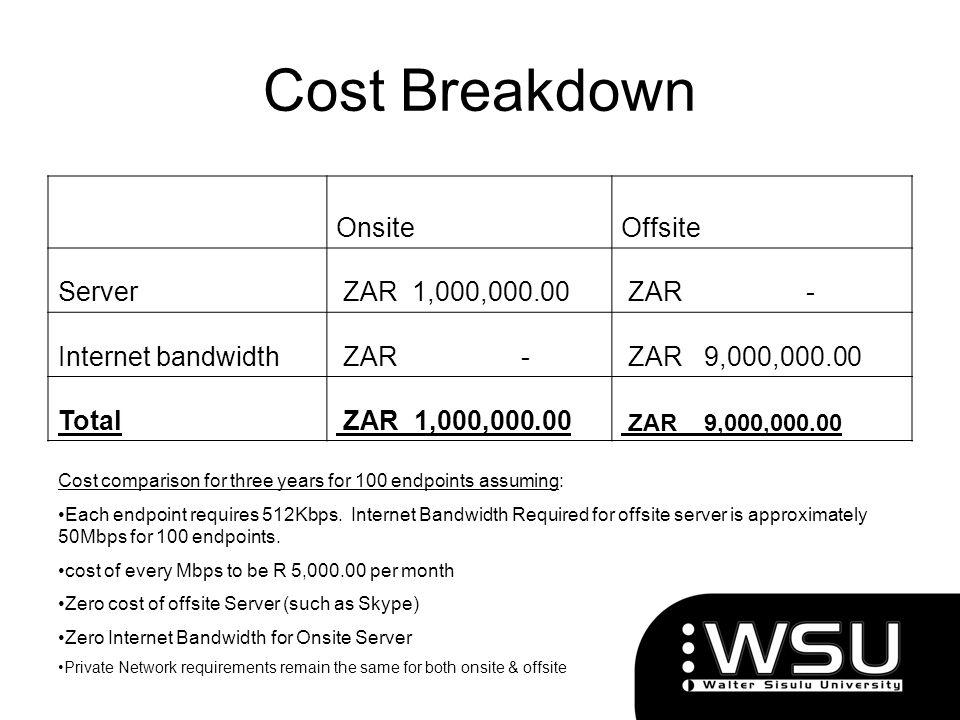 Cost Breakdown OnsiteOffsite Server ZAR 1,000,000.00 ZAR - Internet bandwidth ZAR - ZAR 9,000,000.00 Total ZAR 1,000,000.00 ZAR 9,000,000.00 Cost comp