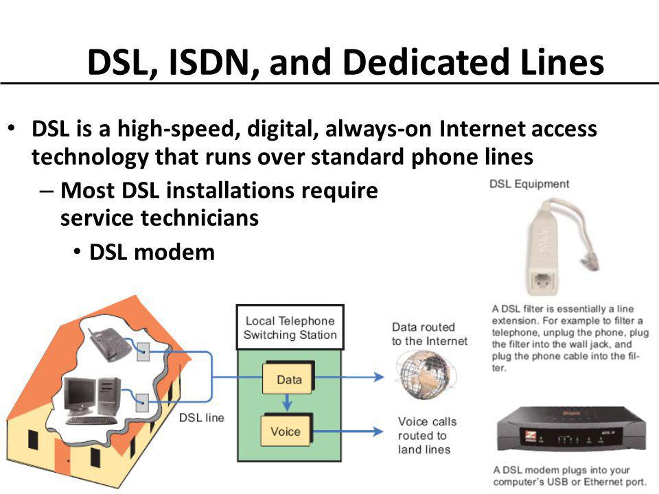 DSL, ISDN, and Dedicated Lines DSL is a high-speed, digital, always-on Internet access technology that runs over standard phone lines – Most DSL installations require service technicians DSL modem 11