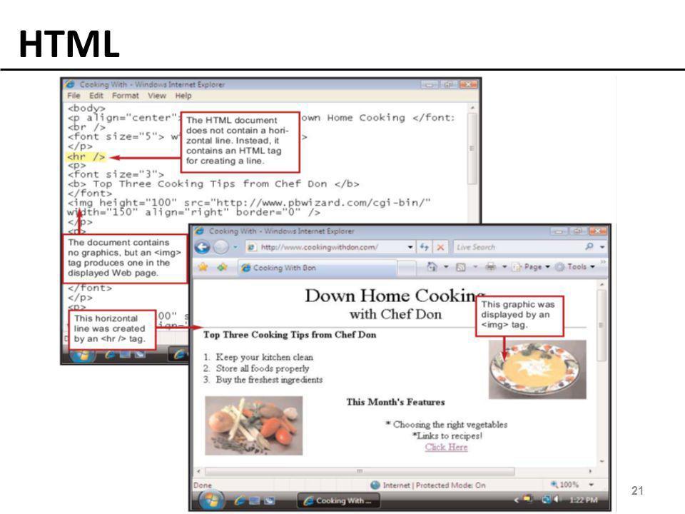 HTML 21