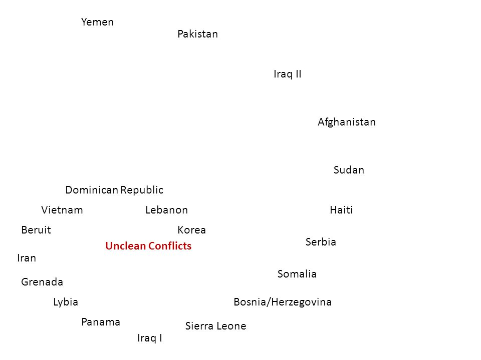 Korea Lebanon Dominican Republic Vietnam Iran Grenada Beruit Lybia Panama Unclean Conflicts Iraq I Sierra Leone Bosnia/Herzegovina Somalia Haiti Afghanistan Sudan Serbia Iraq II Pakistan Yemen