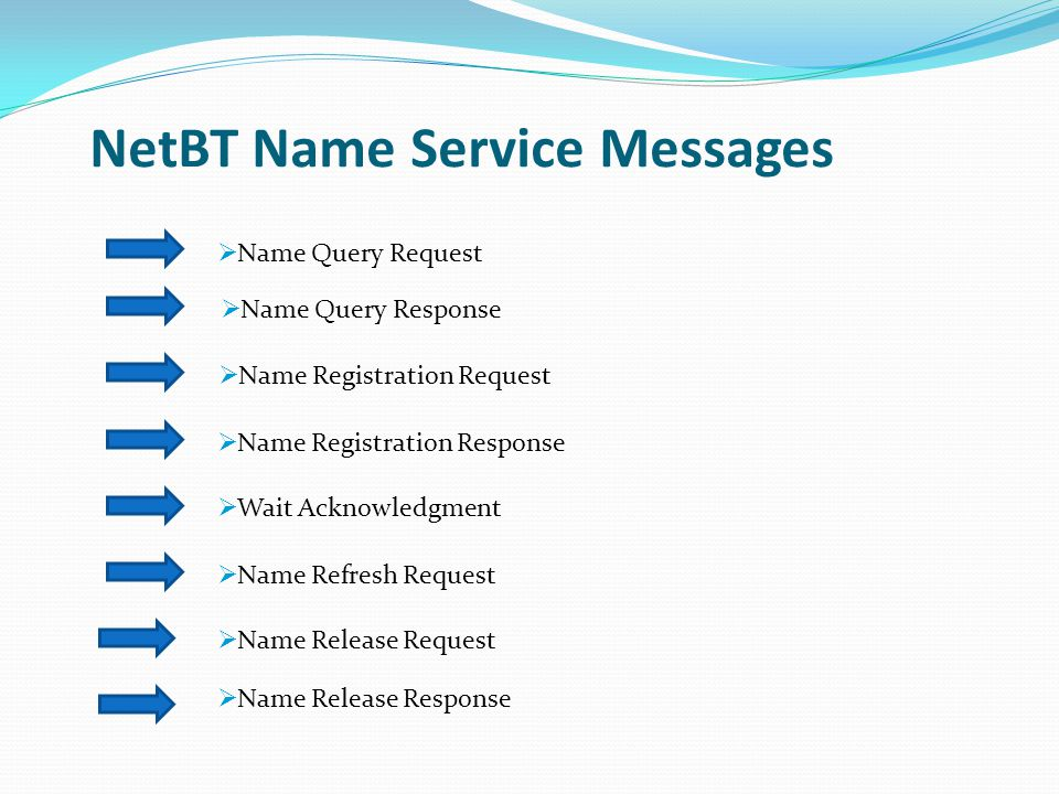 NetBT Name Service Messages Name Query Request Name Query Response Name Registration Request Name Registration Response Wait Acknowledgment Name Refre