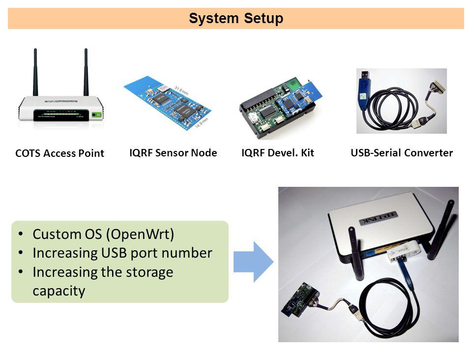 System Setup IQRF Sensor NodeIQRF Devel. Kit Custom OS (OpenWrt) Increasing USB port number Increasing the storage capacity USB-Serial Converter COTS