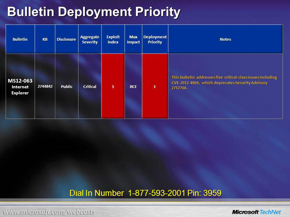 Dial In Number 1-877-593-2001 Pin: 3959 Bulletin Deployment Priority