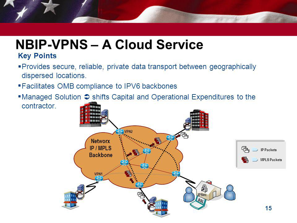 NBIP-VPNS – A Cloud Service Key Points Provides secure, reliable, private data transport between geographically dispersed locations.