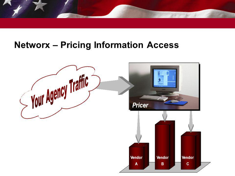 26 Vendor A Vendor B Vendor C Pricer Networx – Pricing Information Access