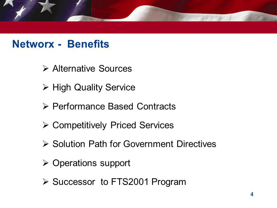 4 Networx - Benefits Alternative Sources High Quality Service Performance Based Contracts Competitively Priced Services Solution Path for Government Directives Operations support Successor to FTS2001 Program