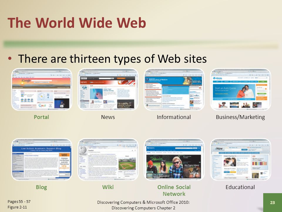 The World Wide Web There are thirteen types of Web sites Discovering Computers & Microsoft Office 2010: Discovering Computers Chapter 2 23 Pages 55 -