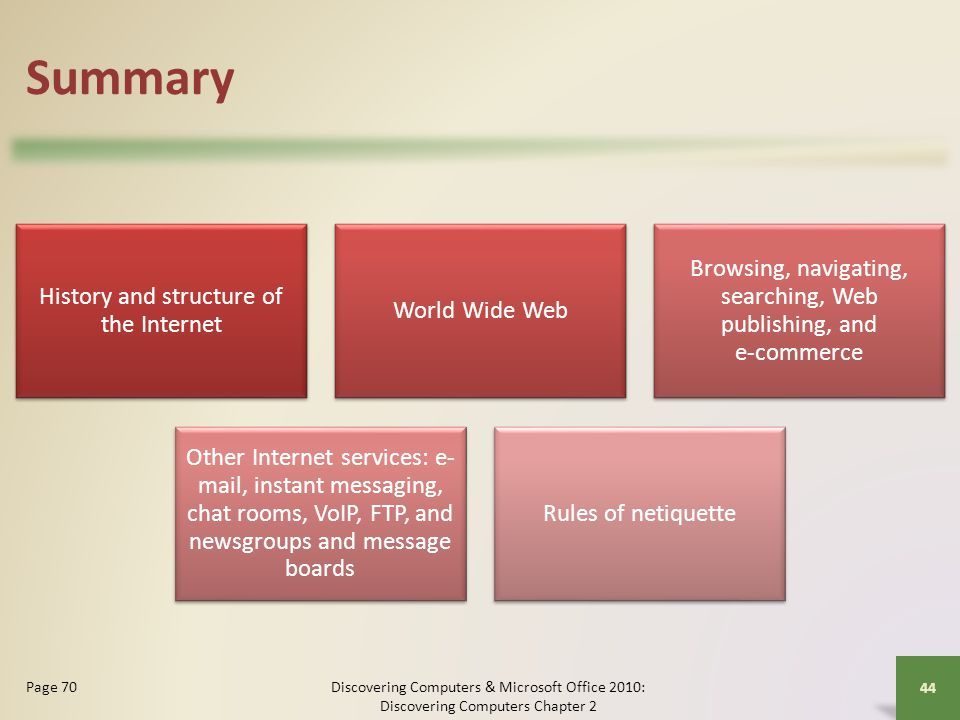 Summary History and structure of the Internet World Wide Web Browsing, navigating, searching, Web publishing, and e-commerce Other Internet services: