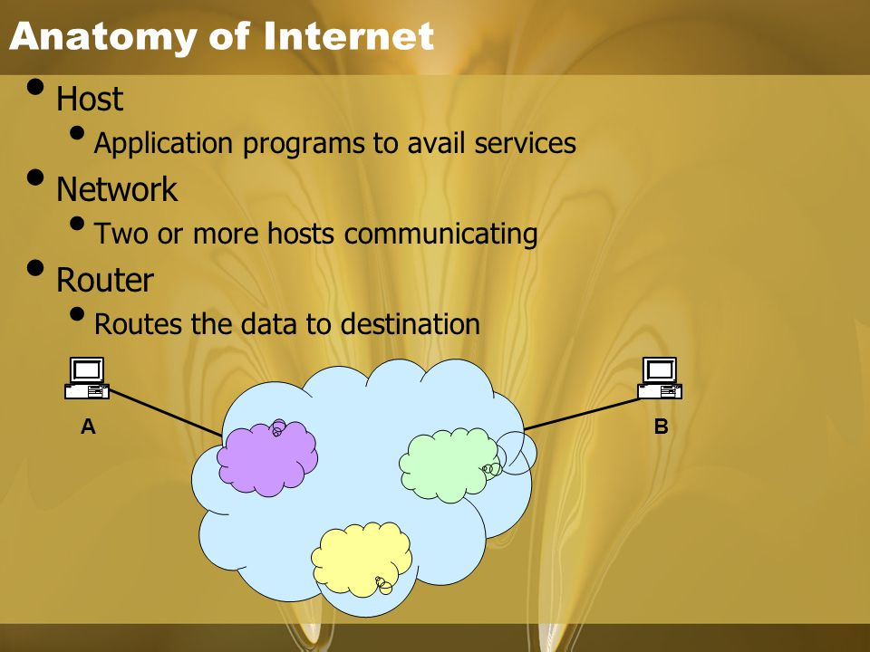 Anatomy of Internet Host Application programs to avail services Network Two or more hosts communicating Router Routes the data to destination BA