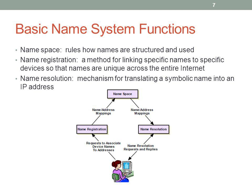 Basic Name System Functions Name space: rules how names are structured and used Name registration: a method for linking specific names to specific devices so that names are unique across the entire Internet Name resolution: mechanism for translating a symbolic name into an IP address 7