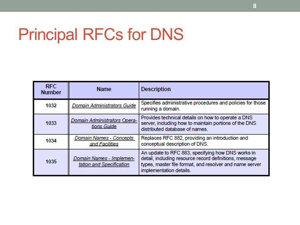 Principal RFCs for DNS 8