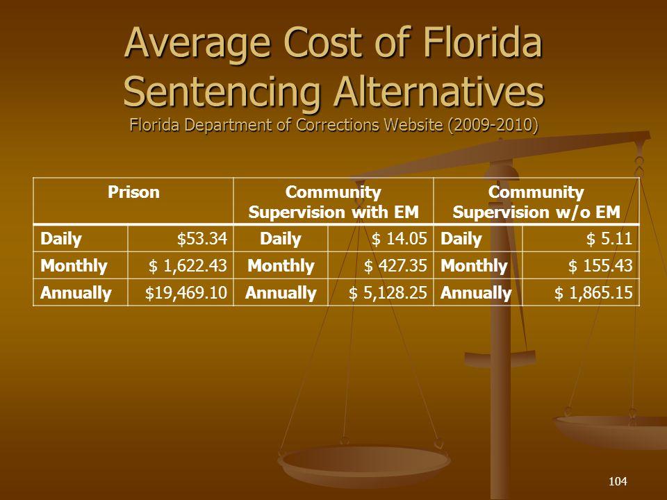 Average Cost of Florida Sentencing Alternatives Florida Department of Corrections Website (2009-2010) PrisonCommunity Supervision with EM Community Supervision w/o EM Daily$53.34Daily$ 14.05Daily$ 5.11 Monthly$ 1,622.43Monthly$ 427.35Monthly$ 155.43 Annually$19,469.10Annually$ 5,128.25Annually$ 1,865.15 104