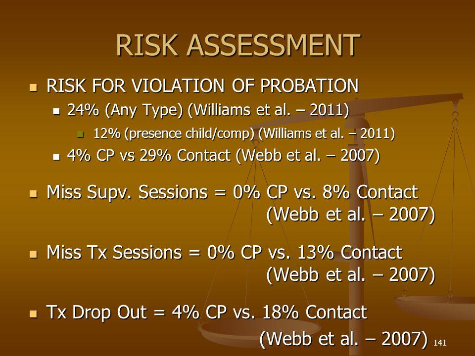 RISK ASSESSMENT RISK FOR VIOLATION OF PROBATION RISK FOR VIOLATION OF PROBATION 24% (Any Type) (Williams et al.