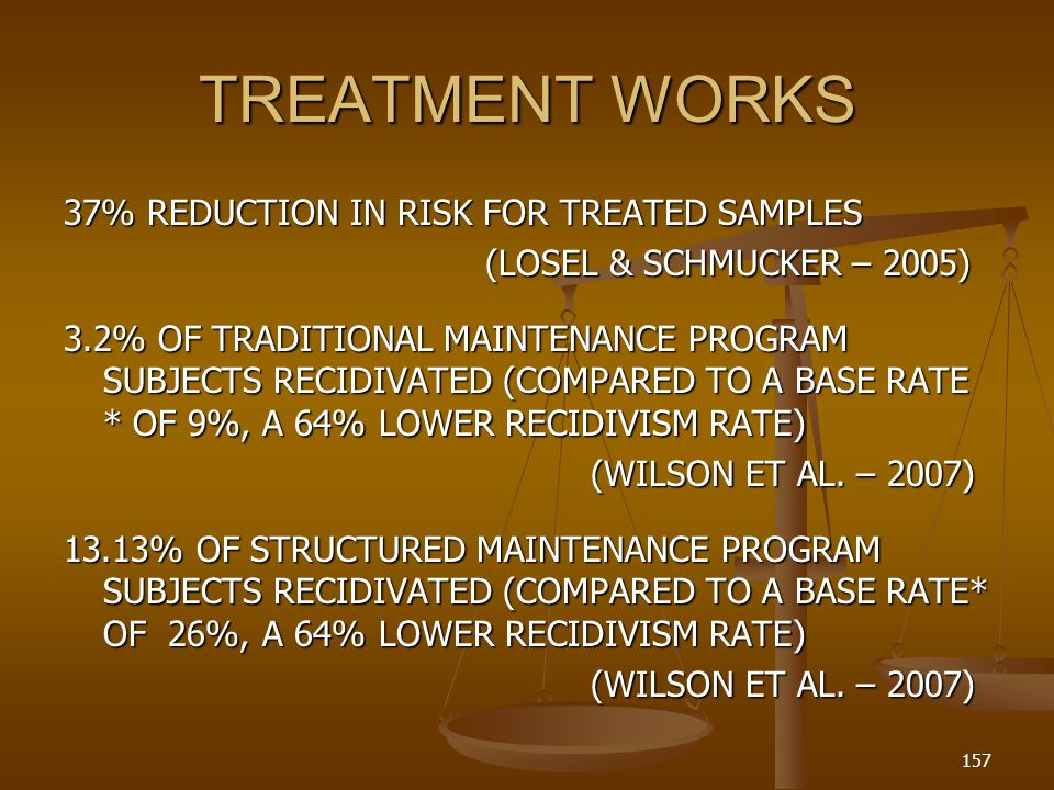 TREATMENT WORKS 37% REDUCTION IN RISK FOR TREATED SAMPLES (LOSEL & SCHMUCKER – 2005) 3.2% OF TRADITIONAL MAINTENANCE PROGRAM SUBJECTS RECIDIVATED (COMPARED TO A BASE RATE * OF 9%, A 64% LOWER RECIDIVISM RATE) (WILSON ET AL.