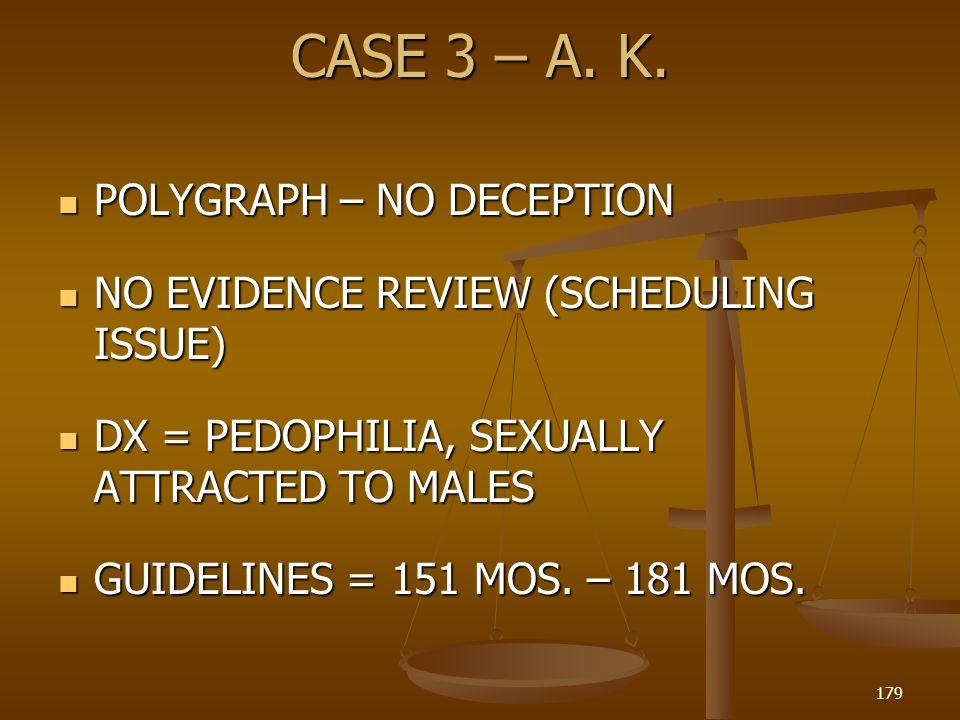 CASE 3 – A.K.