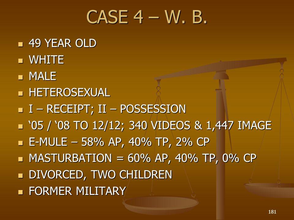 CASE 4 – W.B.