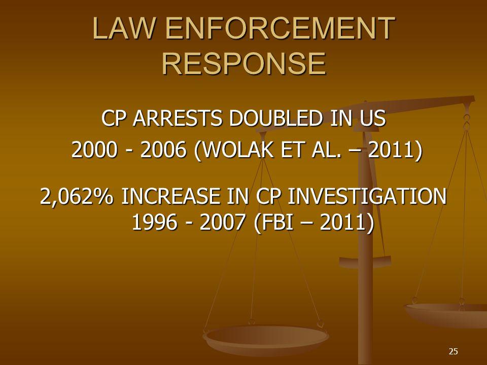LAW ENFORCEMENT RESPONSE CP ARRESTS DOUBLED IN US 2000 - 2006 (WOLAK ET AL.