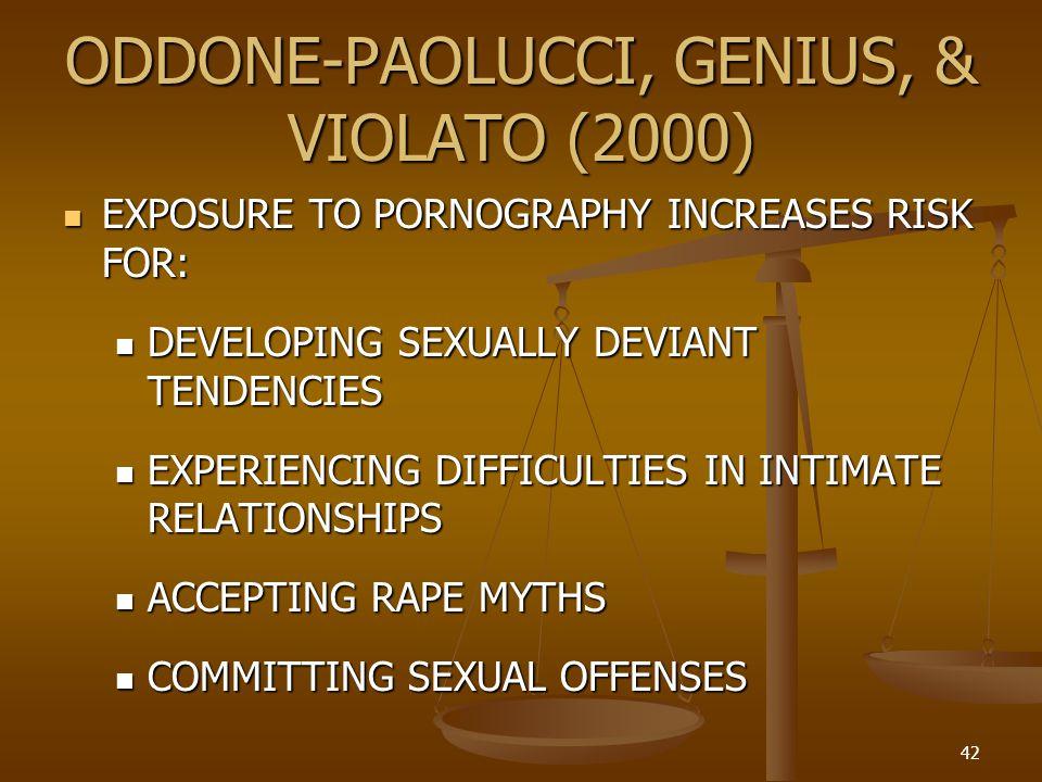 ODDONE-PAOLUCCI, GENIUS, & VIOLATO (2000) EXPOSURE TO PORNOGRAPHY INCREASES RISK FOR: EXPOSURE TO PORNOGRAPHY INCREASES RISK FOR: DEVELOPING SEXUALLY DEVIANT TENDENCIES DEVELOPING SEXUALLY DEVIANT TENDENCIES EXPERIENCING DIFFICULTIES IN INTIMATE RELATIONSHIPS EXPERIENCING DIFFICULTIES IN INTIMATE RELATIONSHIPS ACCEPTING RAPE MYTHS ACCEPTING RAPE MYTHS COMMITTING SEXUAL OFFENSES COMMITTING SEXUAL OFFENSES 42