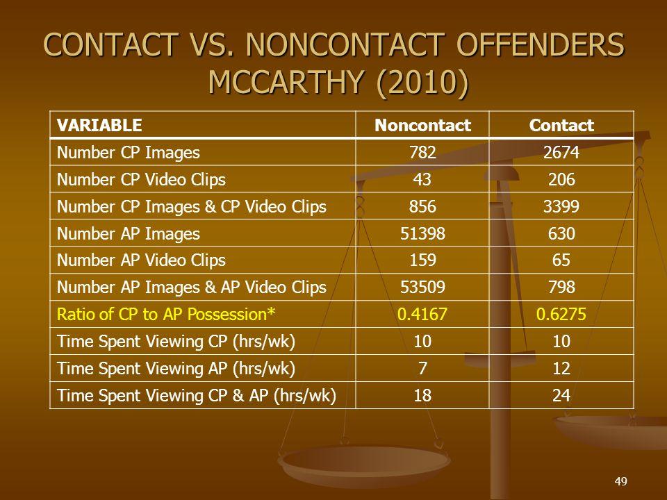 CONTACT VS.