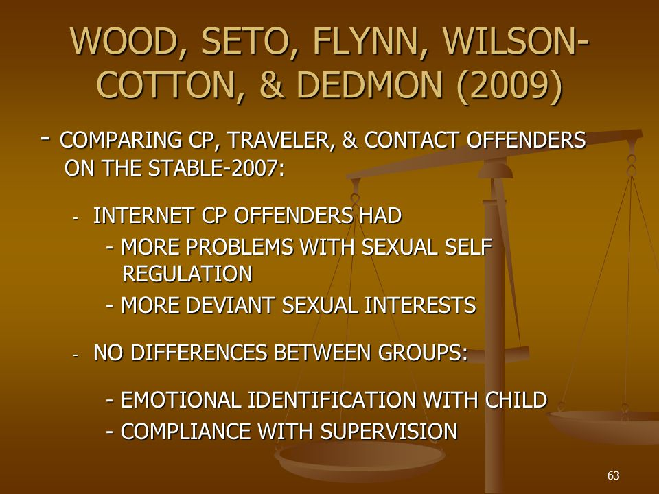 WOOD, SETO, FLYNN, WILSON- COTTON, & DEDMON (2009) - COMPARING CP, TRAVELER, & CONTACT OFFENDERS ON THE STABLE-2007: - INTERNET CP OFFENDERS HAD - MORE PROBLEMS WITH SEXUAL SELF REGULATION - MORE DEVIANT SEXUAL INTERESTS - NO DIFFERENCES BETWEEN GROUPS: - EMOTIONAL IDENTIFICATION WITH CHILD - COMPLIANCE WITH SUPERVISION 63