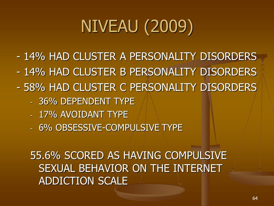 NIVEAU (2009) - 14% HAD CLUSTER A PERSONALITY DISORDERS - 14% HAD CLUSTER B PERSONALITY DISORDERS - 58% HAD CLUSTER C PERSONALITY DISORDERS - 36% DEPENDENT TYPE - 17% AVOIDANT TYPE - 6% OBSESSIVE-COMPULSIVE TYPE 55.6% SCORED AS HAVING COMPULSIVE SEXUAL BEHAVIOR ON THE INTERNET ADDICTION SCALE 64