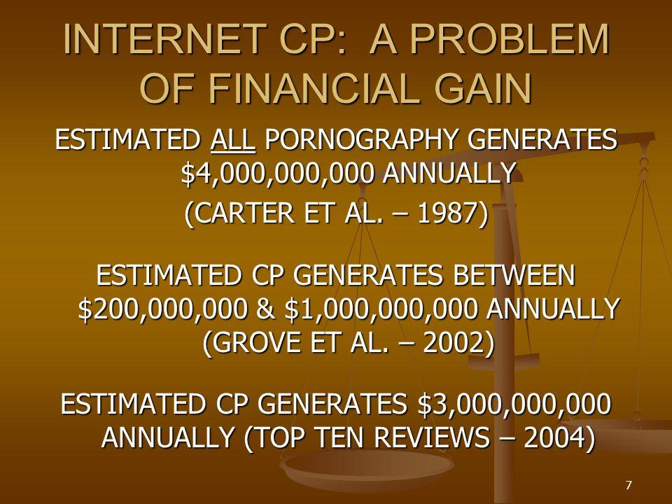 INTERNET CP: A PROBLEM OF FINANCIAL GAIN ESTIMATED ALL PORNOGRAPHY GENERATES $4,000,000,000 ANNUALLY (CARTER ET AL.