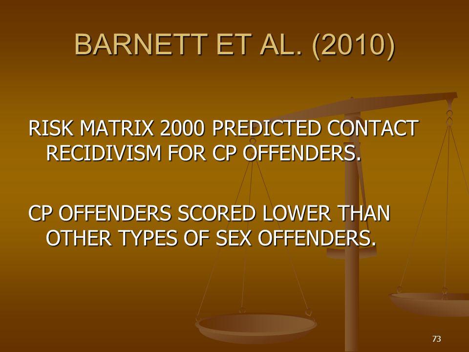 BARNETT ET AL.(2010) RISK MATRIX 2000 PREDICTED CONTACT RECIDIVISM FOR CP OFFENDERS.