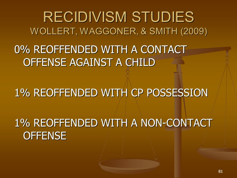 RECIDIVISM STUDIES WOLLERT, WAGGONER, & SMITH (2009) 0% REOFFENDED WITH A CONTACT OFFENSE AGAINST A CHILD 1% REOFFENDED WITH CP POSSESSION 1% REOFFENDED WITH A NON-CONTACT OFFENSE 81