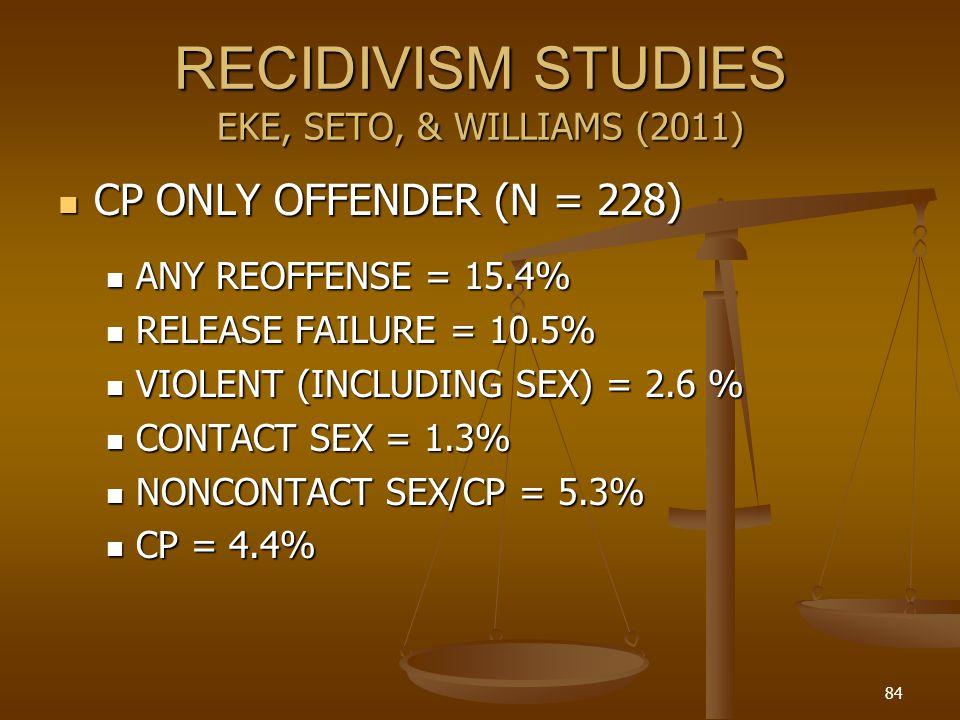 RECIDIVISM STUDIES EKE, SETO, & WILLIAMS (2011) CP ONLY OFFENDER (N = 228) CP ONLY OFFENDER (N = 228) ANY REOFFENSE = 15.4% ANY REOFFENSE = 15.4% RELEASE FAILURE = 10.5% RELEASE FAILURE = 10.5% VIOLENT (INCLUDING SEX) = 2.6 % VIOLENT (INCLUDING SEX) = 2.6 % CONTACT SEX = 1.3% CONTACT SEX = 1.3% NONCONTACT SEX/CP = 5.3% NONCONTACT SEX/CP = 5.3% CP = 4.4% CP = 4.4% 84