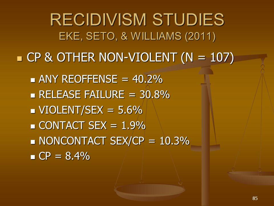 RECIDIVISM STUDIES EKE, SETO, & WILLIAMS (2011) CP & OTHER NON-VIOLENT (N = 107) CP & OTHER NON-VIOLENT (N = 107) ANY REOFFENSE = 40.2% ANY REOFFENSE = 40.2% RELEASE FAILURE = 30.8% RELEASE FAILURE = 30.8% VIOLENT/SEX = 5.6% VIOLENT/SEX = 5.6% CONTACT SEX = 1.9% CONTACT SEX = 1.9% NONCONTACT SEX/CP = 10.3% NONCONTACT SEX/CP = 10.3% CP = 8.4% CP = 8.4% 85