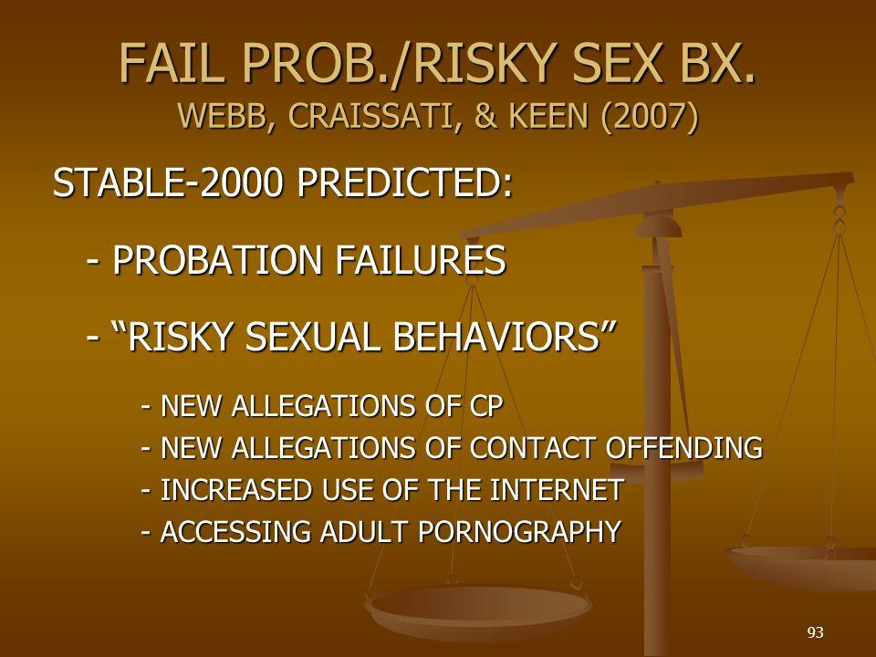 FAIL PROB./RISKY SEX BX.