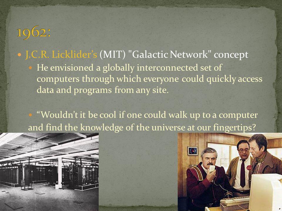 J.C.R. Lickliders (MIT)