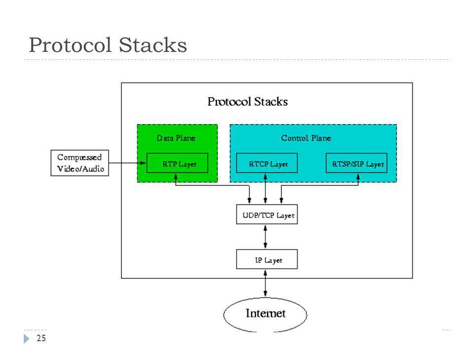 Protocol Stacks 25