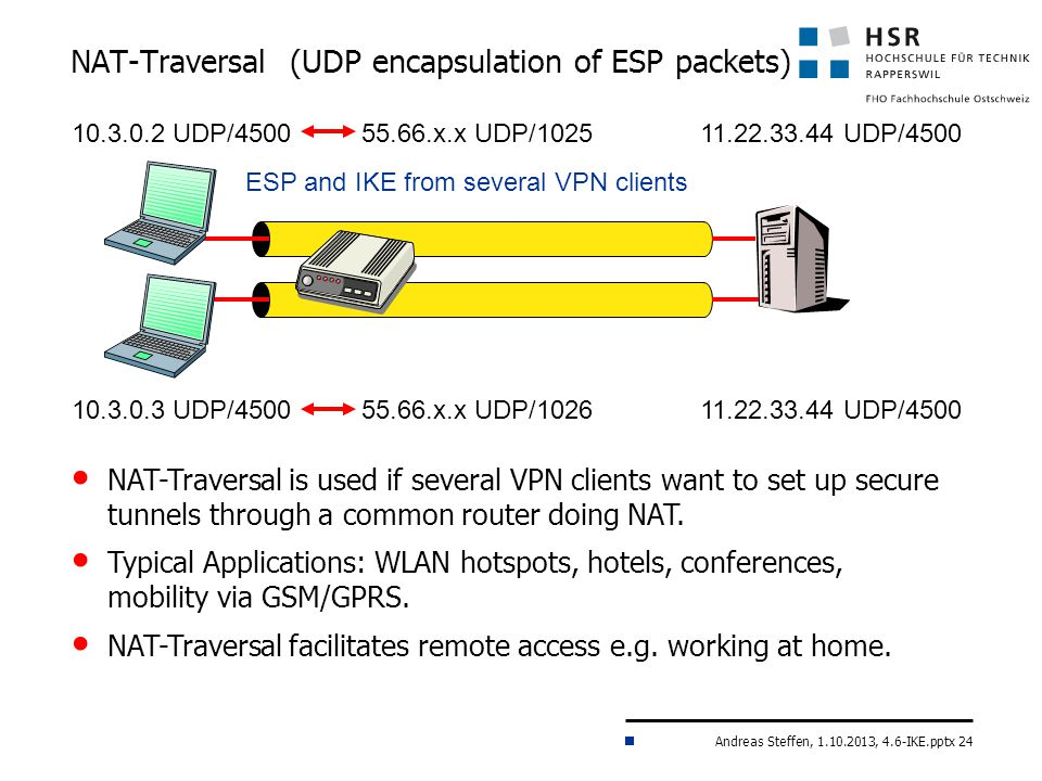 Andreas Steffen, 1.10.2013, 4.6-IKE.pptx 24 NAT-Traversal (UDP encapsulation of ESP packets) NAT-Traversal is used if several VPN clients want to set up secure tunnels through a common router doing NAT.