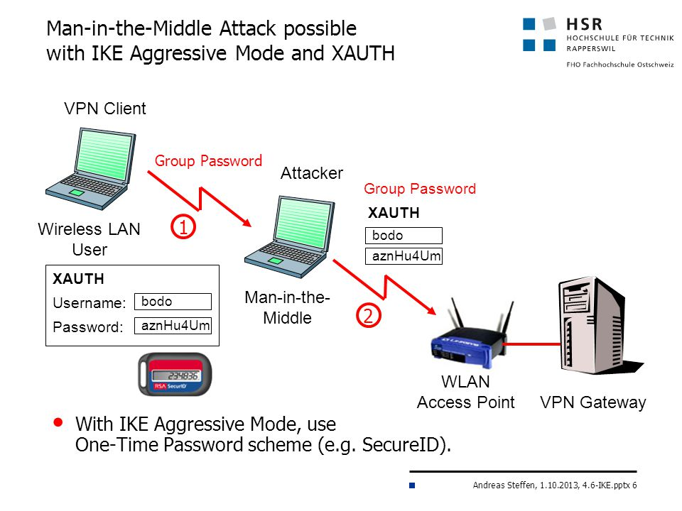 Andreas Steffen, 1.10.2013, 4.6-IKE.pptx 6 Man-in-the-Middle Attack possible with IKE Aggressive Mode and XAUTH VPN Gateway WLAN Access Point Attacker Man-in-the- Middle Wireless LAN User VPN Client Username: Password: bodo aznHu4Um XAUTH With IKE Aggressive Mode, use One-Time Password scheme (e.g.