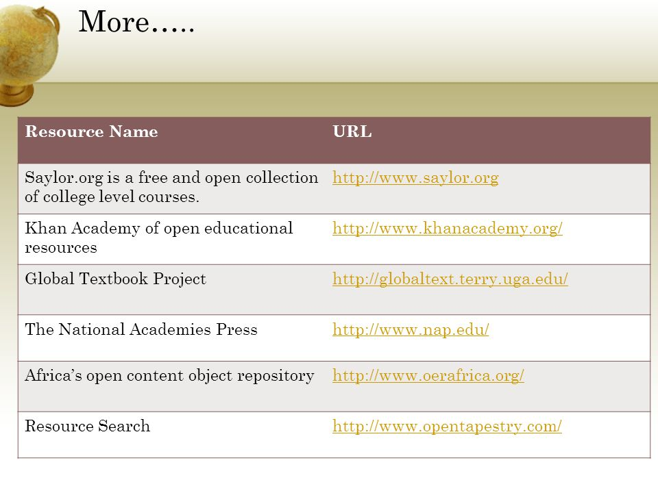 More….. Resource NameURL Saylor.org is a free and open collection of college level courses.