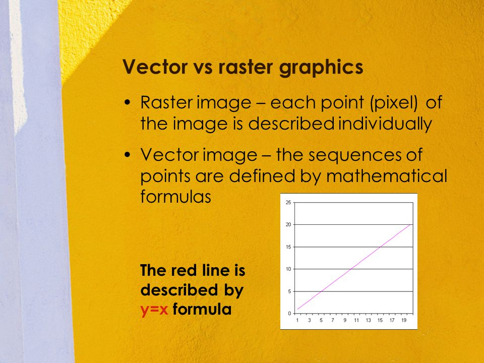 Vector vs raster graphics Raster image – each point (pixel) of the image is described individually Vector image – the sequences of points are defined