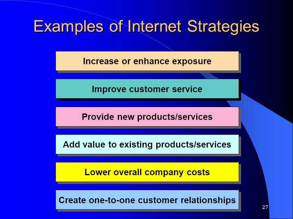 27 Examples of Internet Strategies Increase or enhance exposure Improve customer service Provide new products/services Add value to existing products/services Lower overall company costs Create one-to-one customer relationships